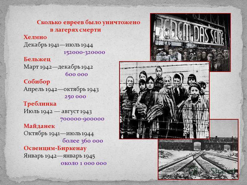 Сколько евреев было уничтожено в лагерях смерти Хелмно Декабрь 1941 июль 1944 152000-320000 Бельжец Март 1942 декабрь 1942 600 000 Собибор Апрель 1942 октябрь 1943 250 000 Треблинка Июль 1942 август 1943 700000-900000 Майданек Октябрь 1941 июль 1944