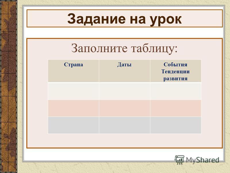 Задание на урок Заполните таблицу: Страна ДатыСобытия Тенденции развития