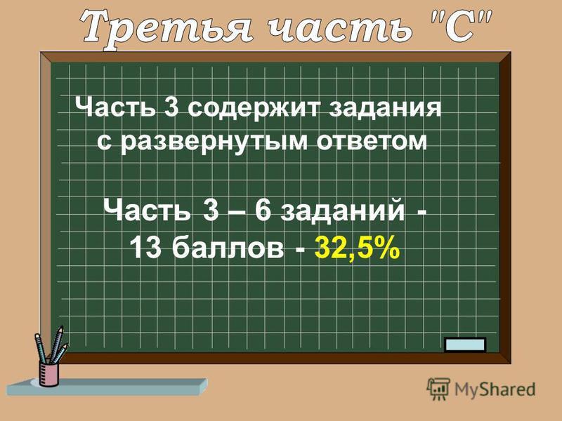Часть 3 содержит задания с развернутым ответом Часть 3 – 6 заданий - 13 баллов - 32,5%