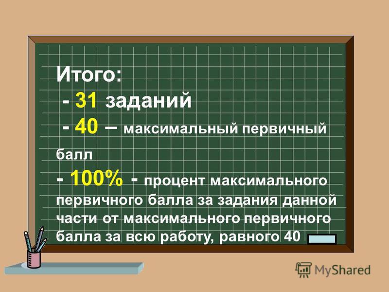 Итого: - 31 заданий - 40 – максимальный первичный балл - 100% - процент максимального первичного балла за задания данной части от максимального первичного балла за всю работу, равного 40