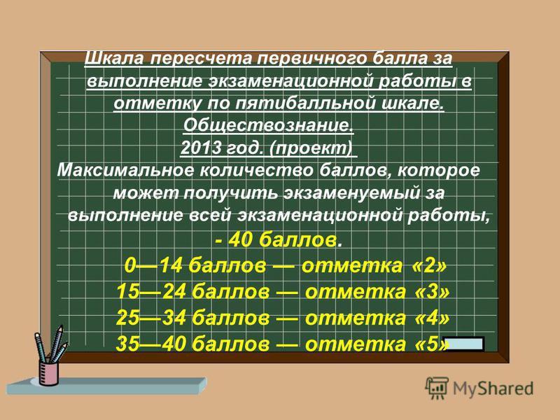Шкала пересчета первичного балла за выполнение экзаменационной работы в отметку по пятибалльной шкале. Обществознание. 2013 год. (проект) Максимальное количество баллов, которое может получить экзаменуемый за выполнение всей экзаменационной работы, -