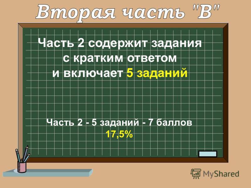 Часть 2 содержит задания с кратким ответом и включает 5 заданий Часть 2 - 5 заданий - 7 баллов 17,5%