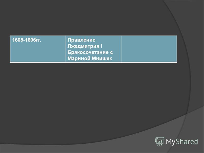 1605-1606 гг.Правление Лжедмитрия I Бракосочетание с Мариной Мнишек