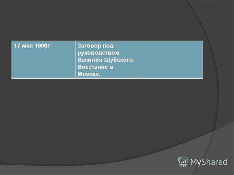 17 мая 1606 г Заговор под руководством Василия Шуйского. Восстание в Москве.