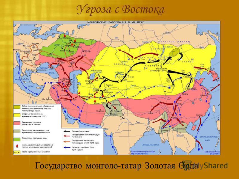 Государство монголо-татар Золотая Орда Угроза с Востока