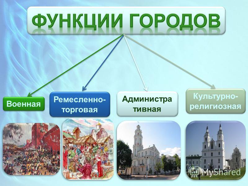 Военная Ремесленно- торговая Ремесленно- торговая Администра тивная Культурно- религиозная Культурно- религиозная