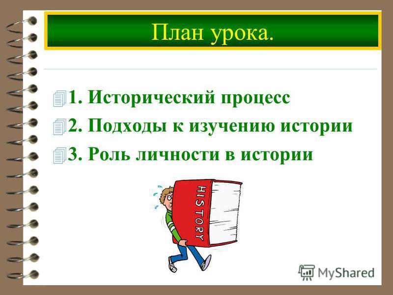 План урока. 4 1. Исторический процесс 4 2. Подходы к изучению истории 4 3. Роль личности в истории