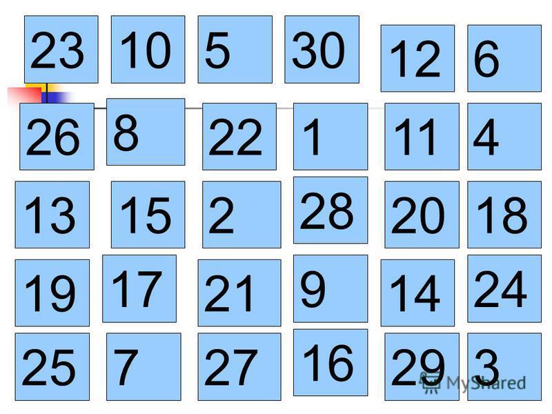 1 2 3 4 7 5 6 8 9 10 11 12 1315 14 16 17 18 19 20 21 22 23 24 25 26 27 28 29 30