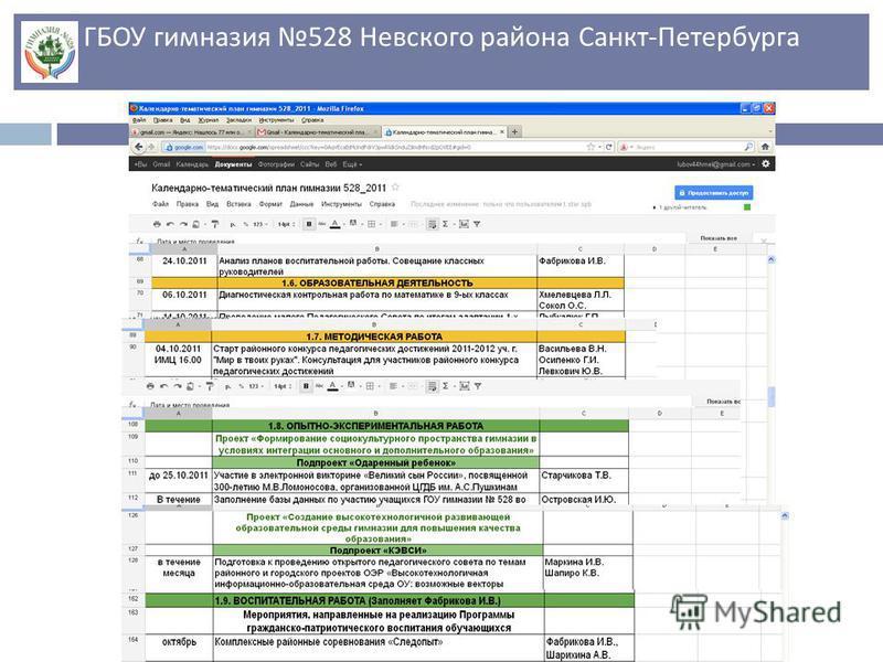 ГБОУ гимназия 528 Невского района Санкт - Петербурга ноябрь, 2011 г.