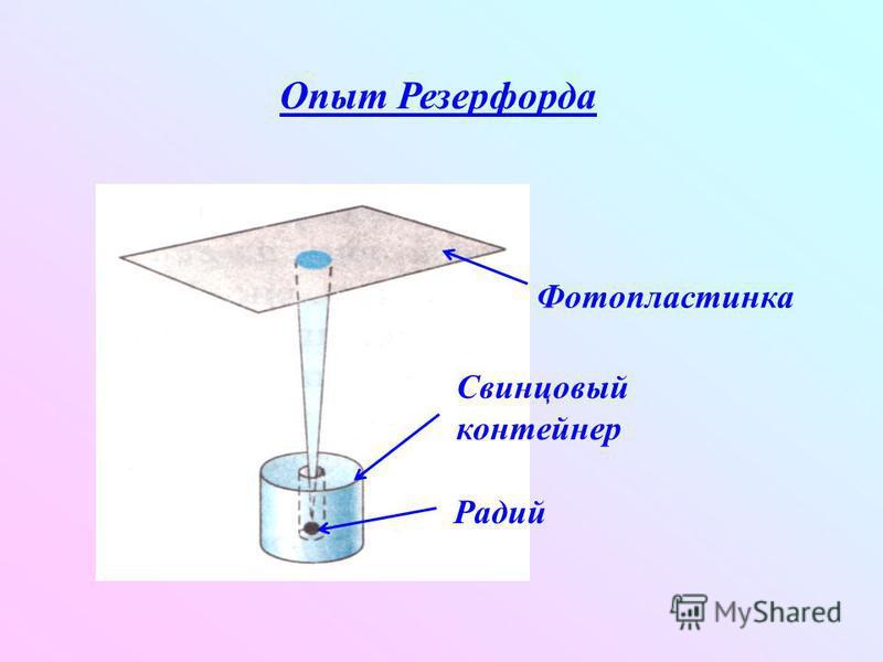 Фотопластинка Свинцовый контейнер Радий Опыт Резерфорда