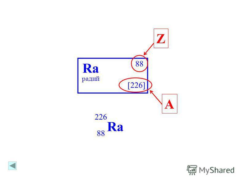 Ra радий 88 [226] Z A Ra 226 88