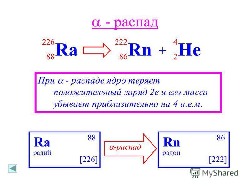 - распад Ra радий 88 [226] Rn радон 86 [222] Ra 226 88 Rn 222 86 + He 4 2 При - распаде ядро теряет положительный заряд 2 е и его масса убывает приблизительно на 4 а.е.м.