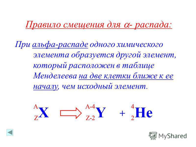 Правило смещения для - распада: При альфа-распаде одного химического элемента образуется другой элемент, который расположен в таблице Менделеева на две клетки ближе к ее началу, чем исходный элемент. X A Z Y A-4 Z-2 + He 4 2