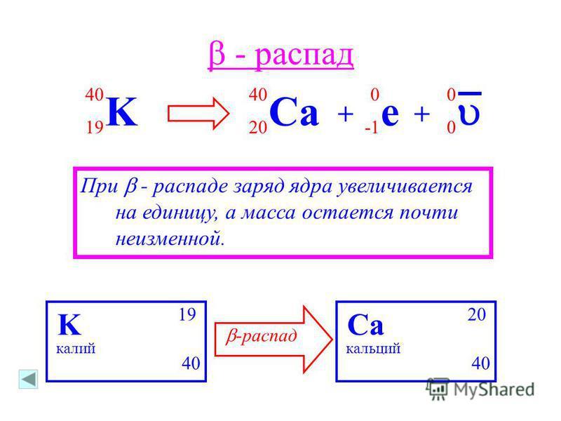 - распад K калий 19 40 Ca кальций 20 40 K 19 Ca 40 20 + e 0 + 0 0 При - распаде заряд ядра увеличивается на единицу, а масса остается почти неизменной.