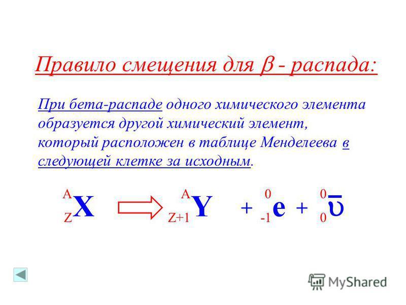 Правило смещения для - распада: При бета-распаде одного химического элемента образуется другой химический элемент, который расположен в таблице Менделеева в следующей клетке за исходным. X A Z Y A Z+1 + e 0 + 0 0