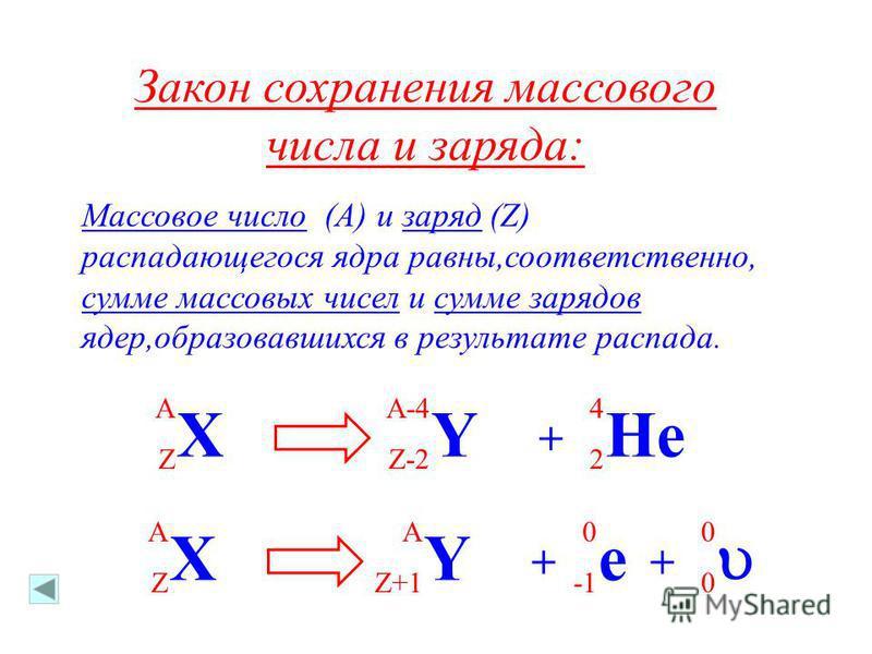 Закон сохранения массового числа и заряда: Массовое число (А) и заряд (Z) распадающегося ядра равны,соответственно, сумме массовых чисел и сумме зарядов ядер,образовавшихся в результате распада. X A Z Y A-4 Z-2 + He 4 2 X A Z Y A Z+1 + e 0 + 0 0