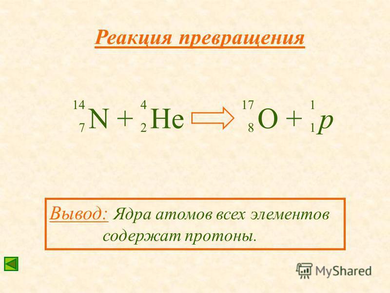 Реакция превращения N + 14 7 He 4 2 O + 17 8 p 1 1 Вывод: Ядра атомов всех элементов содержат протоны.