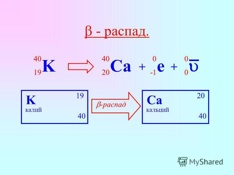 - распад. K 40 19 Ca 40 20 + e 0 + 0 0 -распад K калий 19 40 Ca кальций 20 40