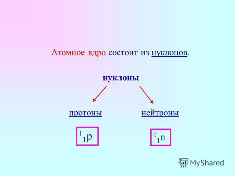 Атомное ядро состоит из нуклонов. нуклоны протоны нейтроны 11p11p 01n01n