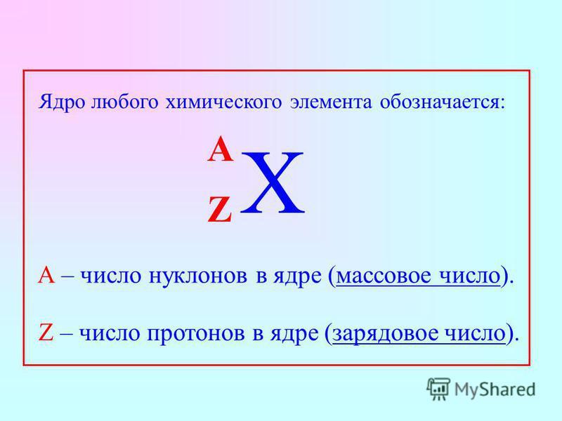 A – число нуклонов в ядре (массовое число). Z – число протонов в ядре (зарядовое число). X A Z Ядро любого химического элемента обозначается: