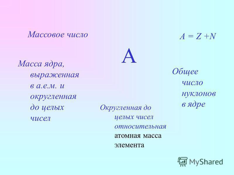 А Массовое число Масса ядра, выраженная в а.е.м. и округленная до целых чисел Округленная до целых чисел относительная атомная масса элемента Общее число нуклонов в ядре А = Z +N