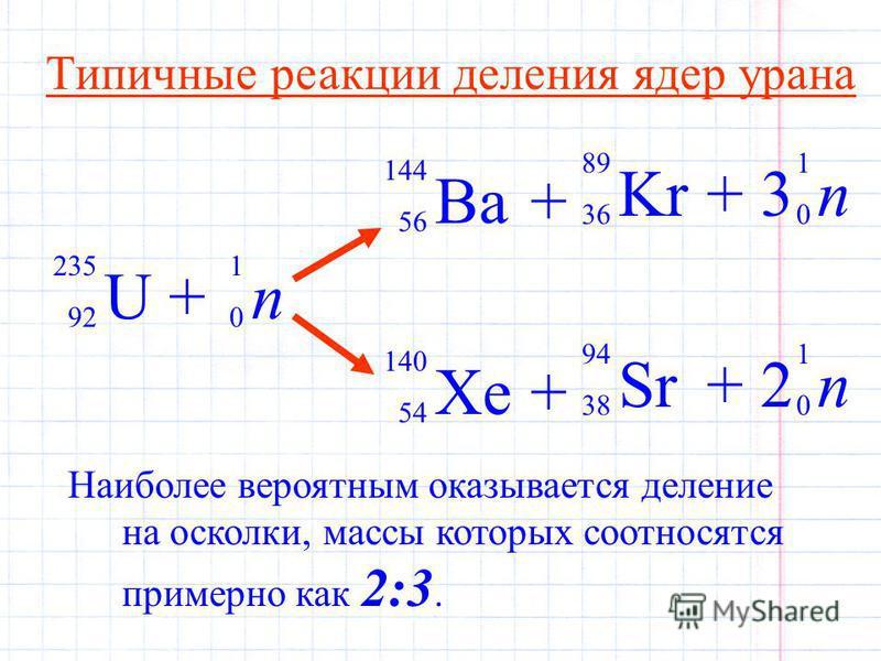 U + 235 92 n 1 0 n 1 0 Ba 144 56 + Kr 89 36 + 3n 1 0 Xe 140 54 + Sr 94 38 + 2 Типичные реакции деления ядер урана Наиболее вероятным оказывается деление на осколки, массы которых соотносятся примерно как 2:3.