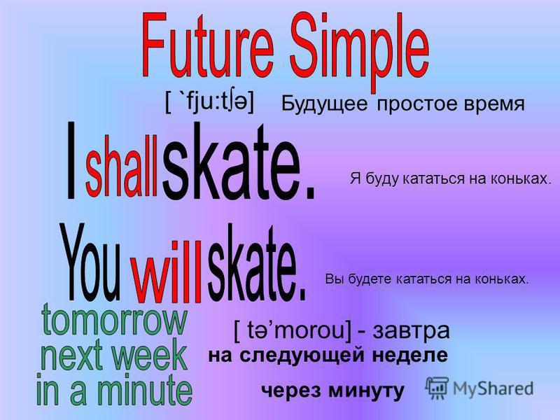 [ `fju:tə] Будущее простое время Я буду кататься на коньках. Вы будете кататься на коньках. [ təmorou] - завтра на следующей неделе через минуту