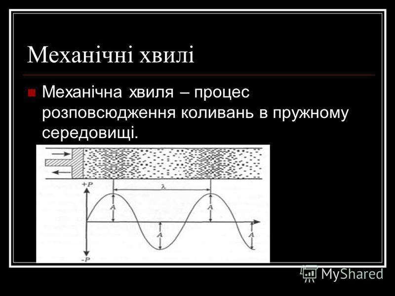 Механічні хвилі Механічна хвиля – процес розповсюдження коливань в пружному середовищі.