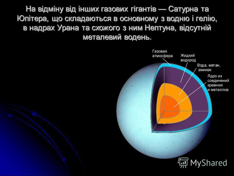 На відміну від інших газових гігантів Сатурна та Юпітера, що складаються в основному з водню і гелію, в надрах Урана та схожого з ним Нептуна, відсутній металевий водень.