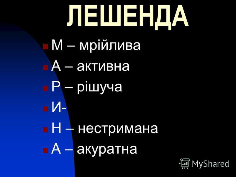 ЛЕШЕНДА М – мрійлива А – активна Р – рішуча И- Н – нестримана А – акуратна