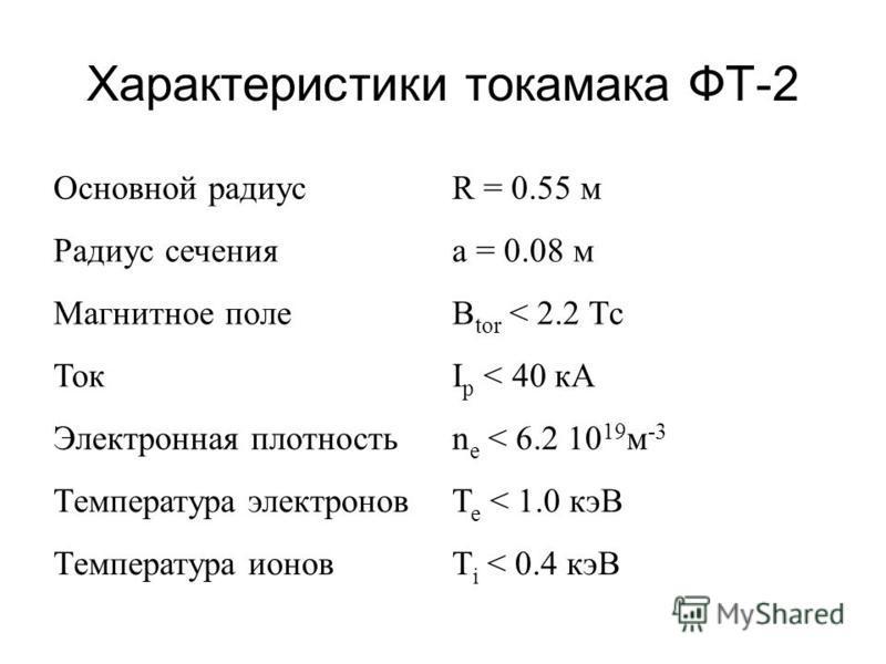 Характеристики токамака ФТ-2 Основной радиуса = 0.55 м Радиус сеченияa = 0.08 м Магнитное полеB tor < 2.2 Тс ТокI p < 40 кА Электронная плотностьn e < 6.2 10 19 м -3 Температура электроновT e < 1.0 кэВ Температура ионовT i < 0.4 кэВ