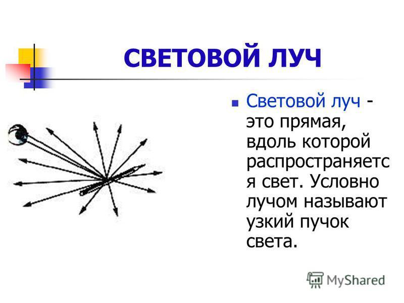 СВЕТОВОЙ ЛУЧ Световой луч - это прямая, вдоль которой распространяется свет. Условно лучом называют узкий пучок света.
