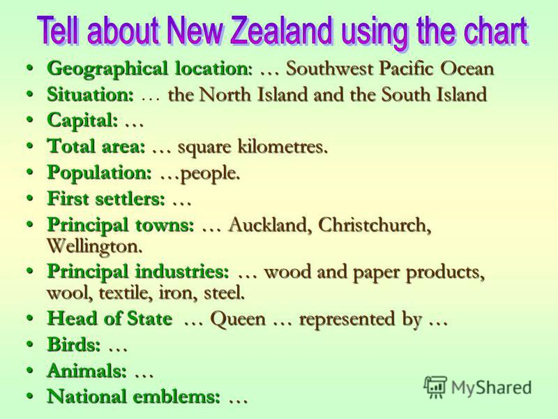 Geographical location:… Southwest Pacific OceanGeographical location: … Southwest Pacific Ocean Situation:the North Island and the South IslandSituation: … the North Island and the South Island Capital:…Capital: … Total area:… square kilometres.Total
