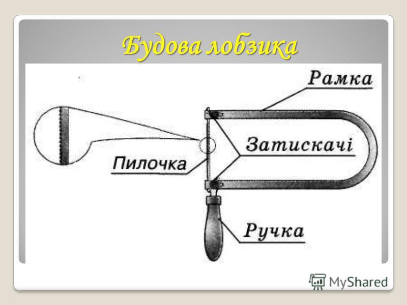 Будова лобзика