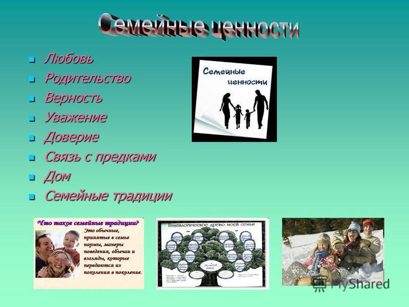 Любовь Родительство Верность Уважение Доверие Связь с предками Дом Семейные традиции
