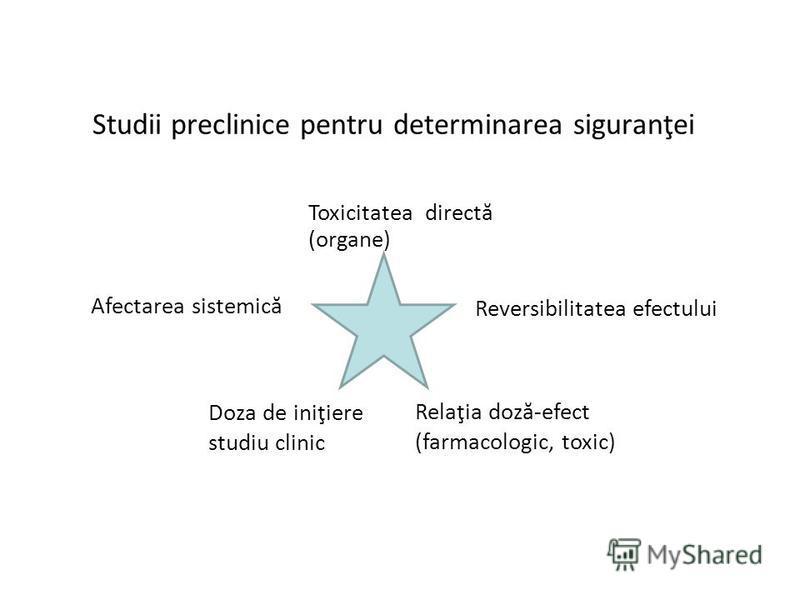 Studii preclinice pentru determinarea siguranţei Relaţia doză-efect (farmacologic, toxic) Afectarea sistemică Reversibilitatea efectului Doza de iniţiere studiu clinic Toxicitatea directă (organe)