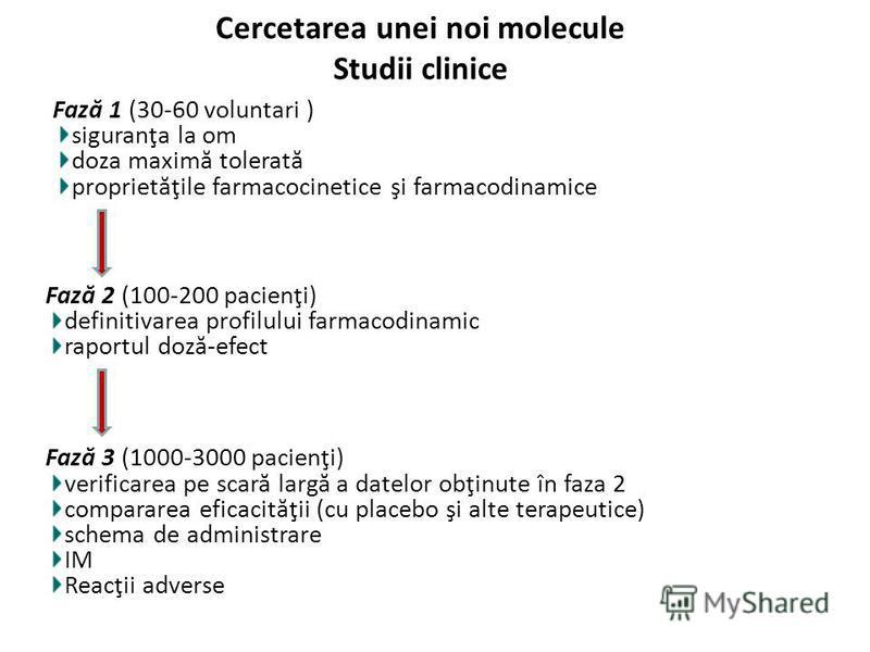 Cercetarea unei noi molecule Studii clinice Fază 1 (30-60 voluntari ) siguranţa la om doza maximă tolerată proprietăţile farmacocinetice şi farmacodinamice Fază 2 (100-200 pacienţi) definitivarea profilului farmacodinamic raportul doză-efect Fază 3 (