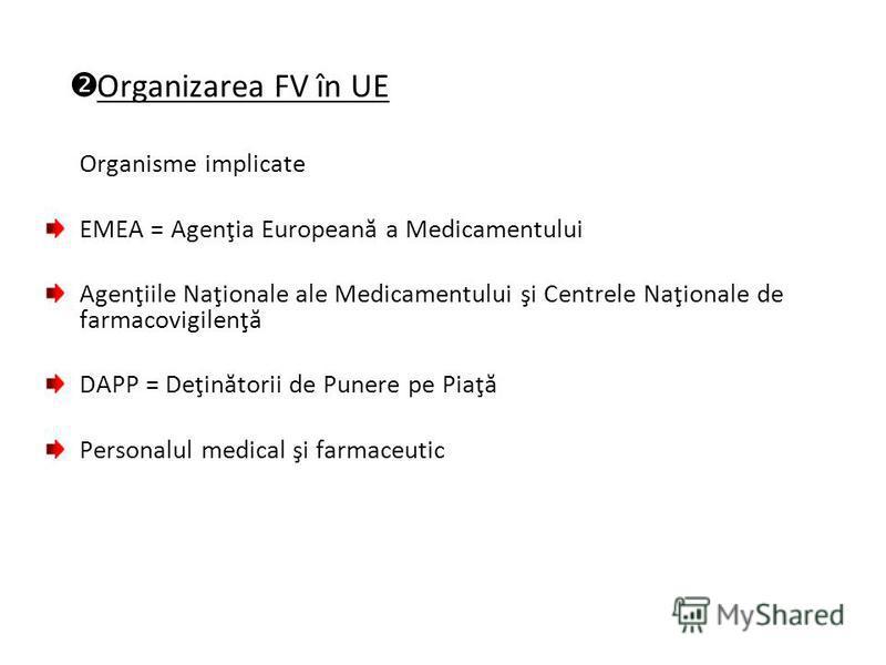 Organizarea FV în UE Organisme implicate EMEA = Agenţia Europeană a Medicamentului Agenţiile Naţionale ale Medicamentului şi Centrele Naţionale de farmacovigilenţă DAPP = Deţinătorii de Punere pe Piaţă Personalul medical şi farmaceutic