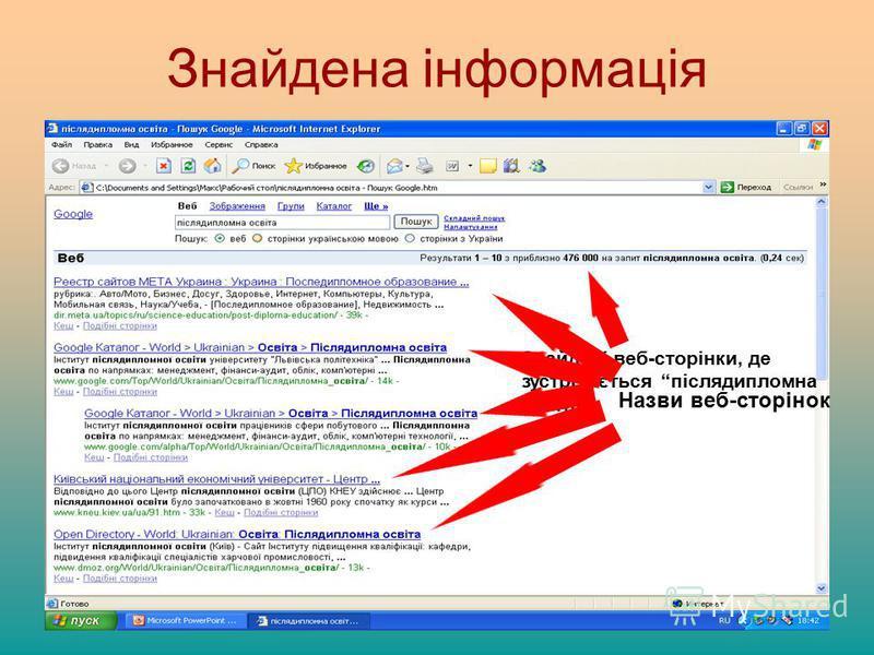 Знайдена інформація Знайдені веб-сторінки, де зустрічається післядипломна освіта Назви веб-сторінок