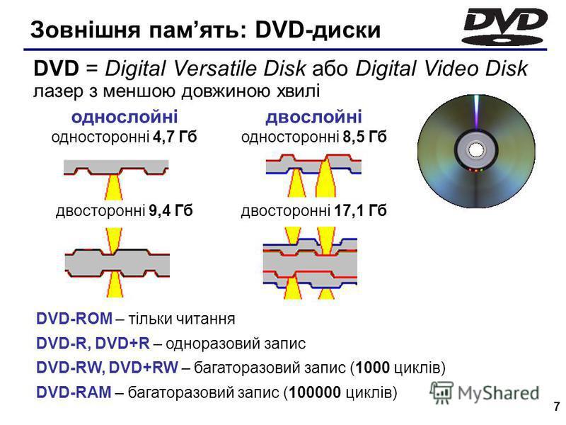 7 Зовнішня память: DVD-диски DVD-ROM – тільки читання DVD-R, DVD+R – одноразовий запис DVD-RW, DVD+RW – багаторазовий запис (1000 циклів) DVD-RAM – багаторазовий запис (100000 циклів) однослойні односторонні 4,7 Гб двосторонні 9,4 Гб двослойні одност