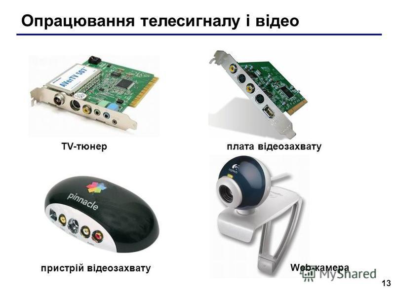 13 Опрацювання телесигналу і відео TV-тюнер плата відеозахвату пристрій відеозахвату Web-камера