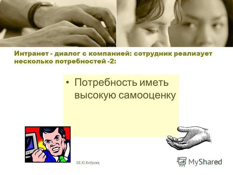 ©Е.Ю.Боброва 30 Интранет - диалог с компанией: сотрудник реализует несколько потребностей -2: Потребность иметь высокую самооценку