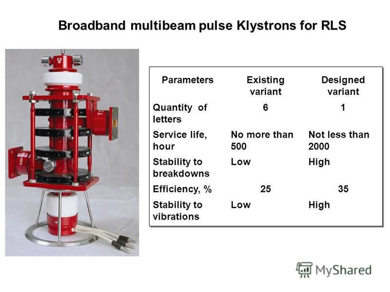 Broadband multibeam pulse Klystrons for RLS ParametersExisting variant Designed variant Quantity of letters 61 Service life, hour No more than 500 Not less than 2000 Stability to breakdowns LowHigh Efficiency, %2535 Stability to vibrations LowHigh
