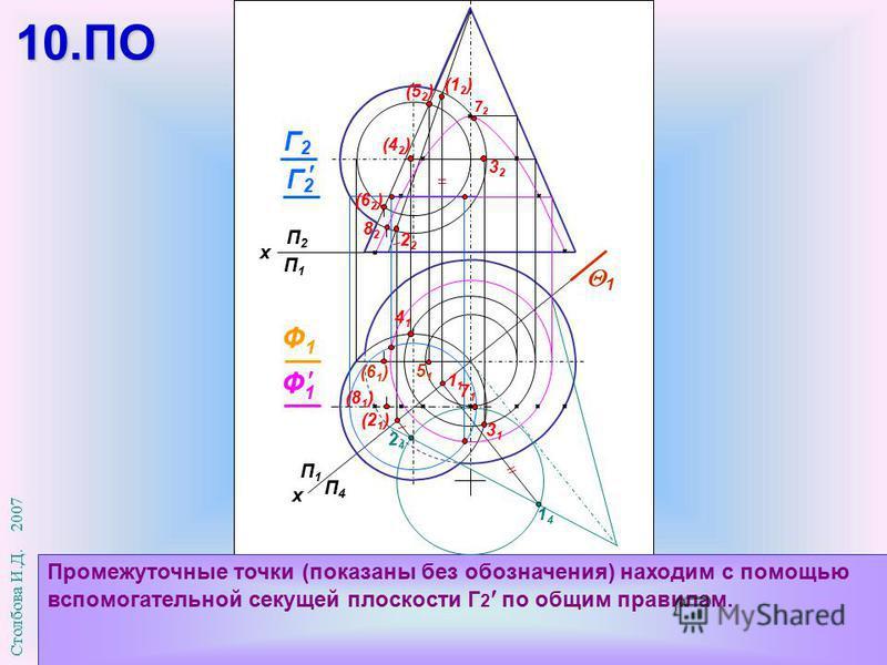 П1П1 П4П4 х П2П2 П1П1 х Промежуточные точки (показаны без обозначения) находим с помощью вспомогательной секущей плоскости Г 2 по общим правилам. 1 (1 2 ) (2 1 ) 1 1414 2424 Г2Г2 3232 Ф1Ф1 (6 1 ) 5151 (5 2 ) 41412 8282 7272 3131 Ф1Ф1 Г2Г2 (6 2 ) (8 1