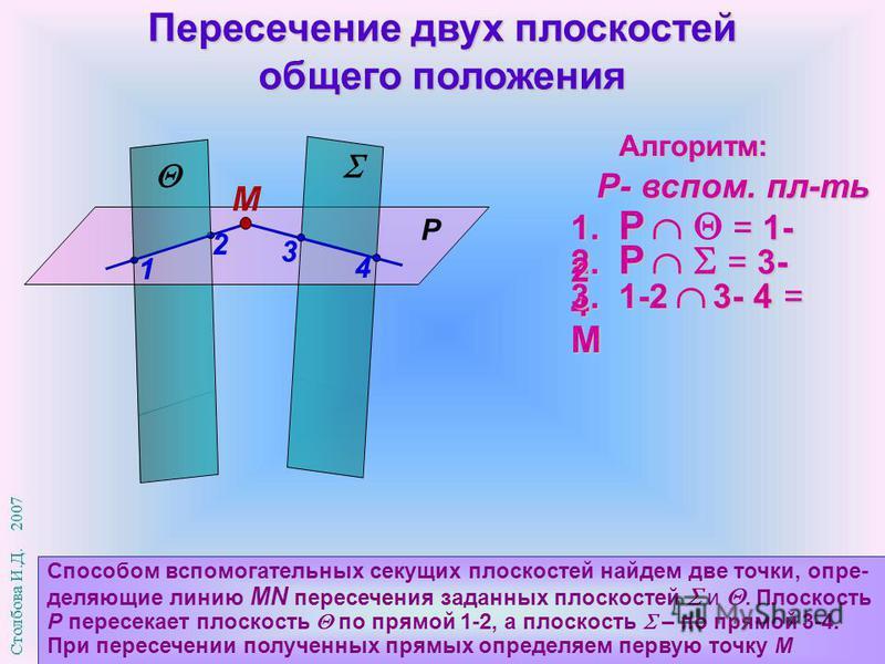Пересечение двух плоскостей общего положения Способом вспомогательных секущих плоскостей найдем две точки, определяющие линию MN пересечения заданных плоскостей и. Плоскость Р пересекает плоскость по прямой 1-2, а плоскость – по прямой 3-4. При перес