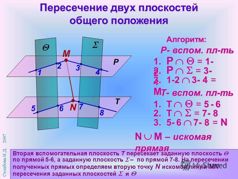 Пересечение двух плоскостей общего положения Вторая вспомогательная плоскость Т пересекает заданную плоскость по прямой 5-6, а заданную плоскость – по прямой 7-8. На пересечении полученных прямых определяем вторую точку N искомой линии MN пересечения