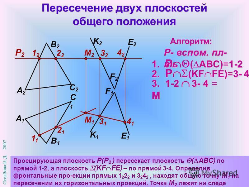 Пересечение двух плоскостей общего положения Алгоритм: 2. P =3- 4 2. P (KF FE)=3- 4 3. 1-2 3- 4 = M 1. P =1-2 1. P ( АВС)=1-2 Р- вспом. пл- ть F1F1 А2А2 В2В2 С2С2 А1А1 С1С1 В1В1 F2F2 K2K2 E2E2 K1K1 Р2Р2 12122 1 2121 3131 4141 3232 4242 M2M2 M1M1 E1E1