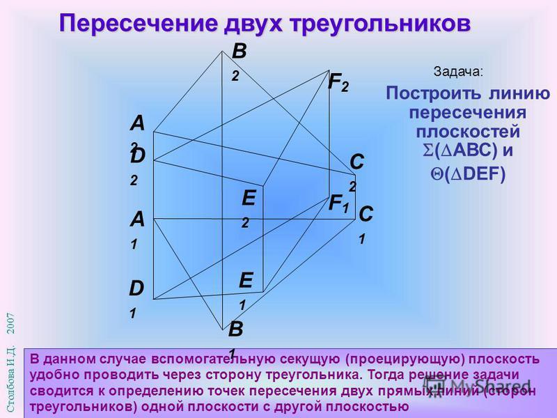 Пересечение двух треугольников В данном случае вспомогательную секущую (проецирующую) плоскость удобно проводить через сторону треугольника. Тогда решение задачи сводится к определению точек пересечения двух прямых линий (сторон треугольников) одной