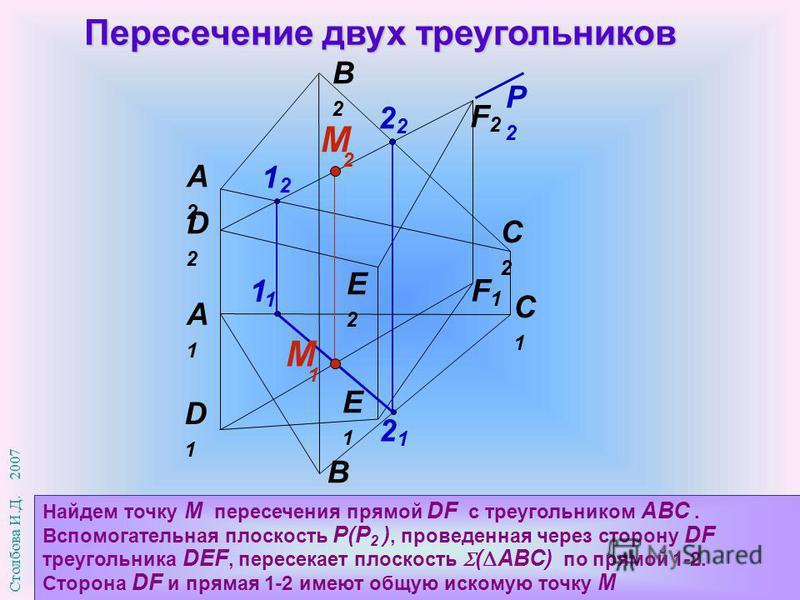 Пересечение двух треугольников C1C1 F1F1 E1E1 B1B1 D1D1 A1A1 C2C2 F2F2 B2B2 A2A2 D2D2 E2E2 P2P22 1212 M 2 M 1 1 2121 Найдем точку М пересечения прямой DF с треугольником АВС. Вспомогательная плоскость Р(Р 2 ), проведенная через сторону DF треугольник