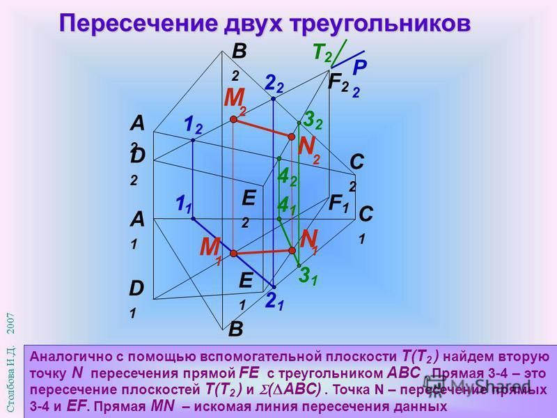 Пересечение двух треугольников C1C1 F1F1 E1E1 B1B1 D1D1 A1A1 C2C2 F2F2 B2B2 A2A2 D2D2 E2E2 P2P22 1212 1 T2T2 4141 3131 N 1 N 2 M 2 M 1 4242 3232 2121 Аналогично с помощью вспомогательной плоскости T(T 2 ) найдем вторую точку N пересечения прямой FE с
